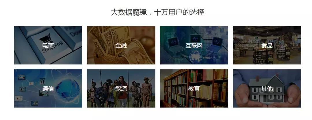 5大营销工具,3大推广助力平台!