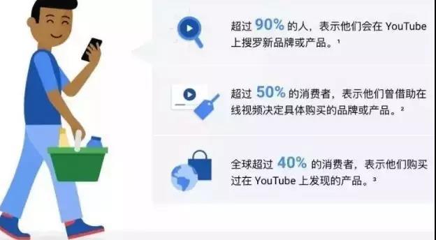 5个快速批量获取视频源的方法