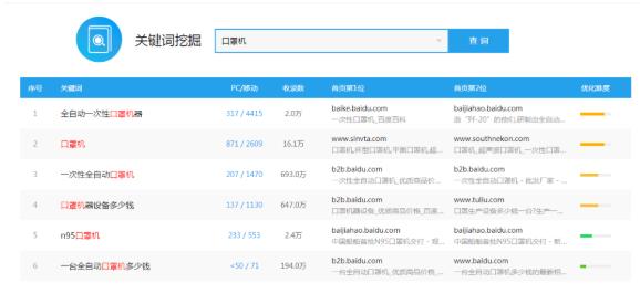 收藏这12款营销工具,网赚之路更顺畅~